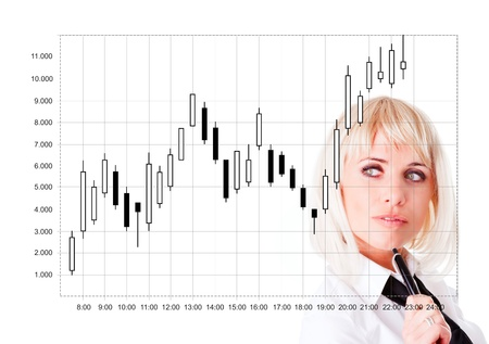 japanese candlestick analyzed by young woman over white background photo