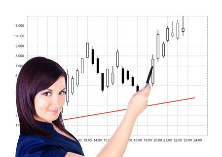 analyzed: japanese candlestick analyzed by young woman over white background Stock Photo