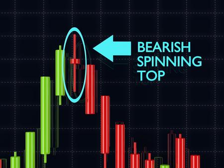 bearish: 3d rendering of forex bearish spinning top candlestick  pattern over dark background
