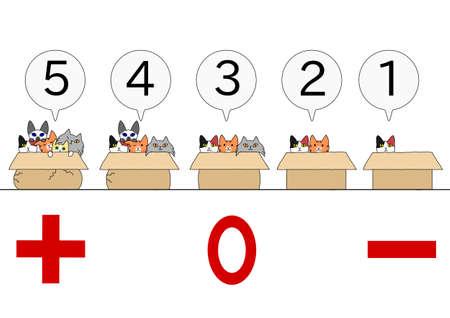 cram: cat increasing in the box Illustration