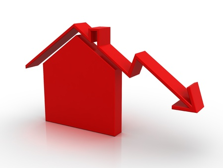 house prices: House market (isolated)