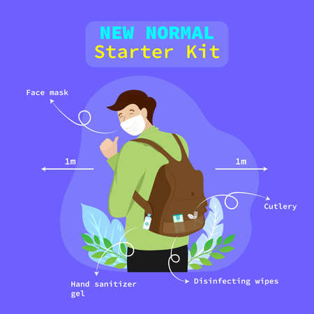 Vector illustration of new normal lifestyle. A man wearing mask and carry starter kit when going out home. Protect yourself from viruses, Coronavirus (COVID-19).