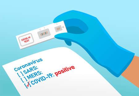 Coronavirus rapid blood test flat design concept. Positive Novel Coronavirus Covid-19. Concept of healing disease caused by the Coronavirus outbreak. Hands / Fingers holding rapid test.