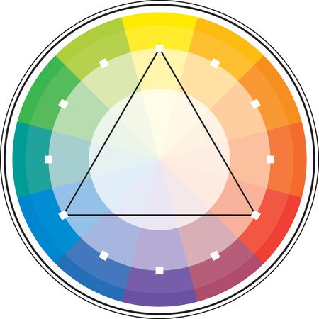 carmine: C�rculo espectral multicolor de 12 segmentos y su esquema de tri�ngulo.  Vectores