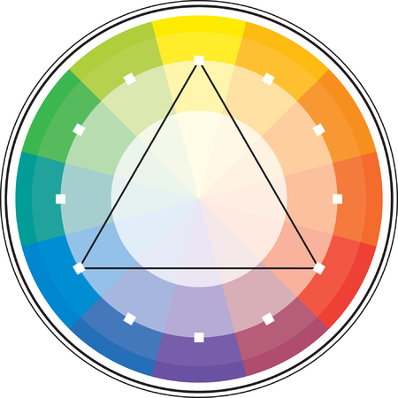 rubin: Multicolor spectral circle from 12 segments and its triangle scheme.