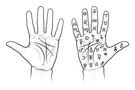 Chiromancy Diagramm der Palmen Linien, Wege, Halterungen und Täler