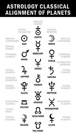 alquimia: Astrología alineación clásica de los planetas (esencial tabla símbolos de la astrología) Vectores