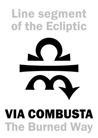 burned: Astrology Alphabet: VIA COMBUSTA (The Burned Way), Line segment on the Ecliptic (between Libra and Scorpio). Hieroglyphics character sign (single symbol).