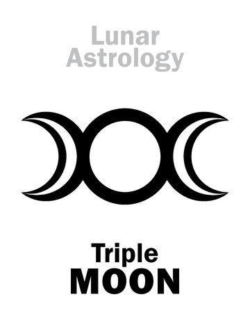 underside: Astrology Alphabet: Triple MOON (Threefaced Goddess: Maiden – Mother – Crone). Hieroglyphics character sign (single symbol).