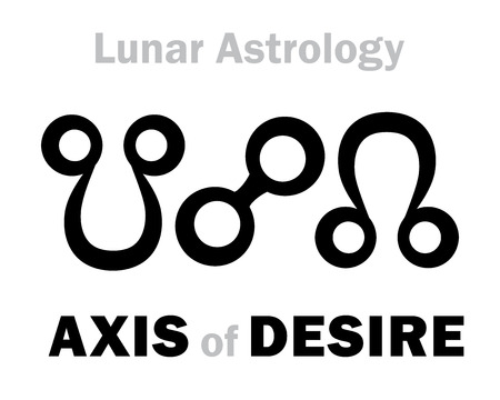 sanskrit: Astrology Alphabet: AXIS of DESIRE (between North and South lunar nodes). Hieroglyphics character sign (single symbol). Illustration