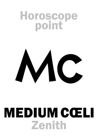 Astrology Alphabet: MEDIUM CŒLI (Zenith), Middle of The Sky, uppermost point of Horoscope. Illustration