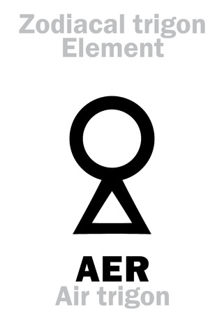 Astrology Alphabet: AER Trigon (Element of Air / Spirit), the levity of Being. Hieroglyphics character sign (single symbol).