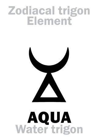 Astrology Alphabet: AQUA Trigon (Element of Water  Soul), the changeability of Being. Hieroglyphics character sign (single symbol).