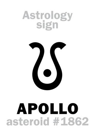 Alphabet d'astrologie