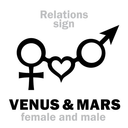 Astrology Alphabet: VENUS & MARS, union of feminine and masculine principles. Hieroglyphics signs of a man and a woman (conjunction symbol).