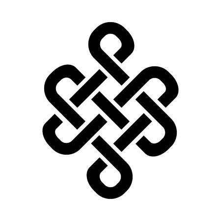 Eingeweide Buddhas, Die Eingeweide Buddhas (Der endlose Knoten oder Ewige Knoten, Glücksknoten) - Symbol der Untrennbarkeit und der abhängigen Entstehung der Existenz und aller Phänomene im Universum.