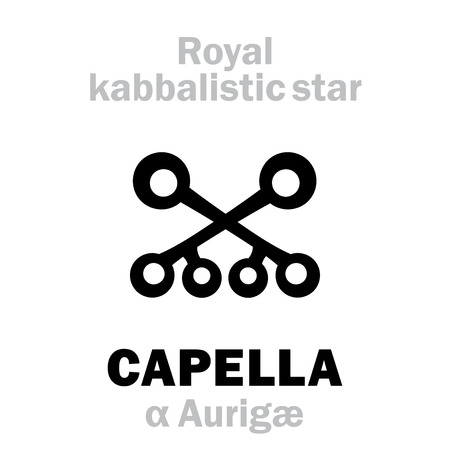 Astrology Alphabet: CAPELLA (α Aurigæ), «Capella» (The Little Goat), arab.name: Alhayhoth. Hieroglyphic sign (hermetic kabbalistic magic symbol by Cornelius Agrippa from «Occult Philosophy», 1533).