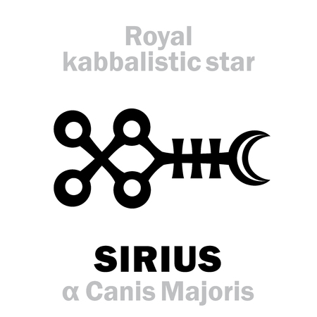 Astrology Alphabet: SIRIUS (α Canis Majoris  Sothis, Canicula), «Canis Major» (The Mouth of the Great Dog), oth.name: Dog Star. Hieroglyphic sign (kabbalistic symbol by Cornelius Agrippa, 1533).