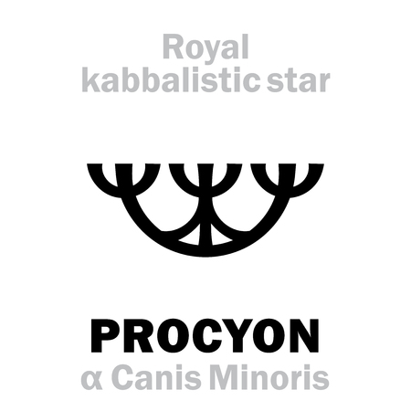 Astrology Alphabet: PROCYON (α Canis Minoris / Antecanis), «Canis Minor» (The Throat of the Little Dog), arab.: Algomeysa. Hieroglyphic sign (kabbalistic symbol by Agrippa «Occult Philosophy», 1533).