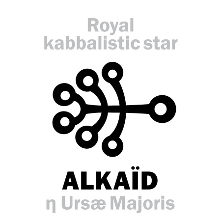 Astrology Alphabet: ALKAÏD / BENETNASCH (η Ursæ Majoris), «Cauda Ursae Majoris» (The Tail of the Great Bear). Hieroglyphic sign (kabbalistic symbol by Cornelius Agrippa «Occult Philosophy», 1533).