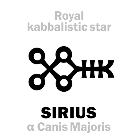 Astrology Alphabet: SIRIUS (α Canis Majoris  Sothis, Canicula), «Canis Major» (The Mouth of the Great Dog), oth.name: Dog Star. Hieroglyphic sign (kabbalistic symbol by Agrippa «Occult Philosophy»).