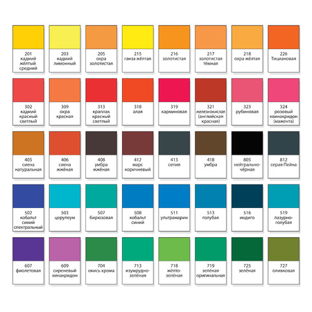 Aquarelle basic palette, Artistic paint set N°40. Main watercolor essential pigment samples with catalogue swatch numbers and names (on Russian).