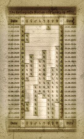 Astrological Almanach: Calendar Periods of The Retrograde motion of planets in 2020. Ephemeris timetable of The Ptolemaic Loops with signs of Zodiac and planets. (Alternate grunge vintage remake).