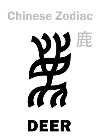 Astrology Alphabet: DEER [鹿] sign of Chinese Zodiac (also: 12th sign of Burmese Zodiac). Chinese character, hieroglyphic sign (symbol). Illustration