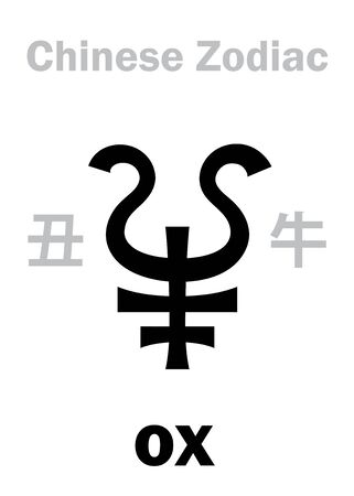 Astrology Alphabet: OX / COW, BULL [牛] sign of Chinese Zodiac (The ''Cow'' in Japanese Zodiac). Chinese character, hieroglyphic sign (symbol).
