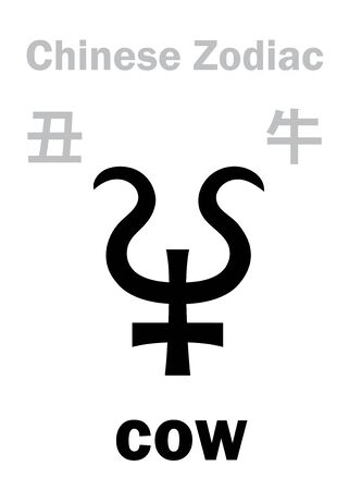 Astrology Alphabet: COW / BULL, OX [牛] sign of Chinese Zodiac (The ''Cow'' in Japanese Zodiac). Chinese character, hieroglyphic sign (symbol).