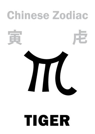 Astrology Alphabet: TIGER [虍] sign of Chinese Zodiac. Also: White Tiger, Legendary intelligent beast, Guardian of The West, Lord of mountains and wild beasts. Character, hieroglyphic sign (symbol).