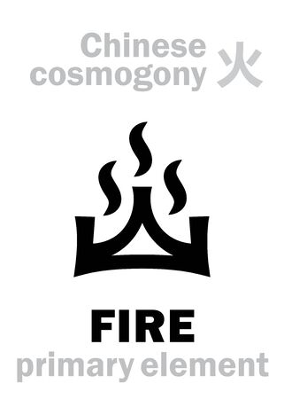 Alchymie Alphabet: FIRE [火] one of the five primary elements of creation of The World in Chinese philosophy «Wu-Xing» & «Feng-Shui». Chinese hieroglyphic character, sign/symbol of The South.