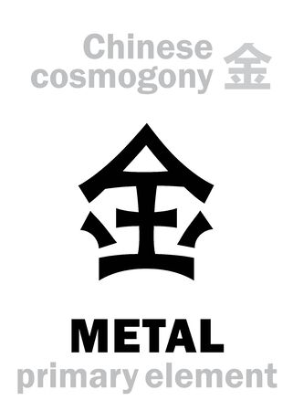 Alchymie Alphabet: METAL [金] one of the five primary elements of creation of The World in Chinese philosophy Â«Wu-Xing» & Â«Feng-Shui». Chinese hieroglyphic character, sign/symbol of The West. Illusztráció