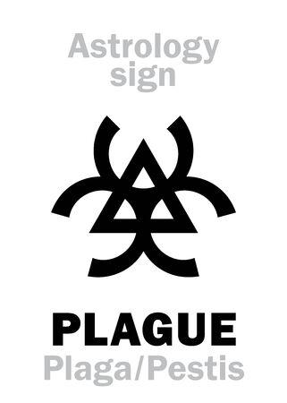 Astrology Alphabet: PLAGUE (Latin: PLAGA / PESTIS), Black Triple Moon, Three-horned Moon — hieroglyphic character, sign of pestilence, pandemic symbol (modern biohazard emblem).