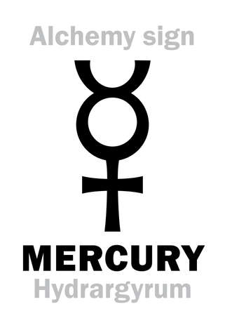 Alchemy Alphabet: MERCURY / QUICKSILVER (Hydrargyrum, Argentum vivum; Mercurius), one of three primes — wet/feminine source, Philosopher's Mercury; ideal alchemic liquid metal. Chemical formula=[Hg].