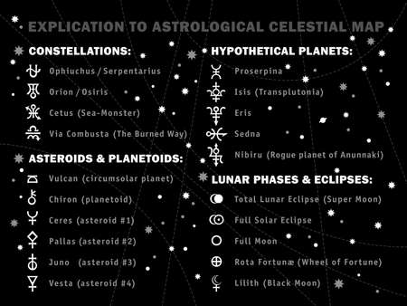 Explication to The Astrological Celestial Map (Horoscope): symbols and signs of Zodiac, constellations, stars, planets, asteroids, lunar phases & etc. Ilustración de vector