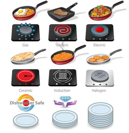 Icone di cucina