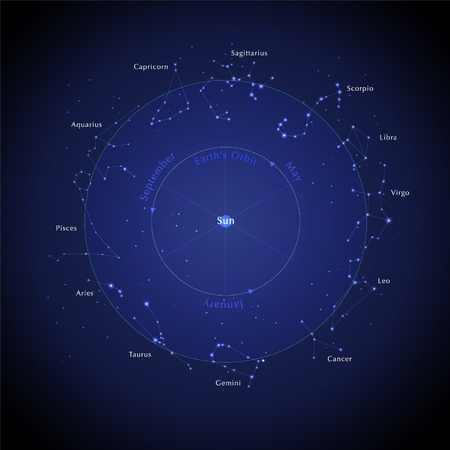 Horoscope Star Vector
