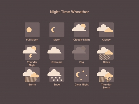 """weather icon"": Night Weather Icon"