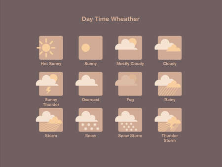 day forecast: Day Time Weather
