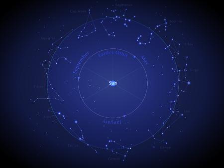 azul: Zodiaco - Leo, Virgo, Escorpio, Libra, Acuario, Sagitario, Piscis, Capricornio, Tauro, Aries, Geminis, ilustración vectorial cáncer