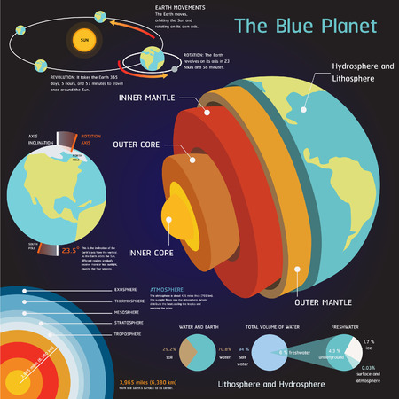 Solar system Space elements vector set