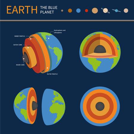 지구 행성 섹션 구조 과학 일러스트 벡터 디자인