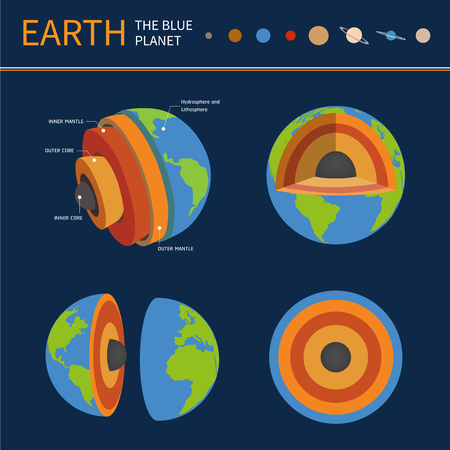 The earth planet section structure science illustration vector design