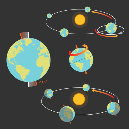 Earth movement and seasons illustration vector set Illustration