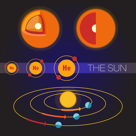 the solar system illustration sun vector design science Illustration