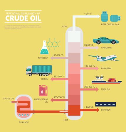 Fractional Distillation Of Crude Oil Diagram Illustration Royalty
