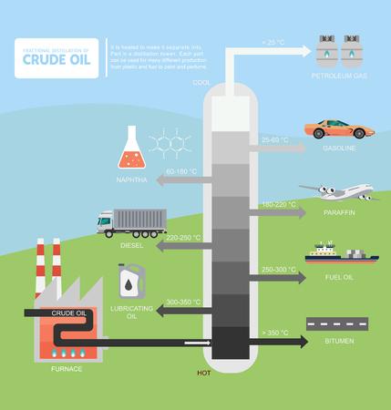 Fractional distillation of crude oil diagram illustration