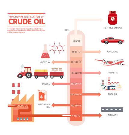 Gefractioneerde distillatie van de illustratie van het ruwe oliediagram Stock Illustratie