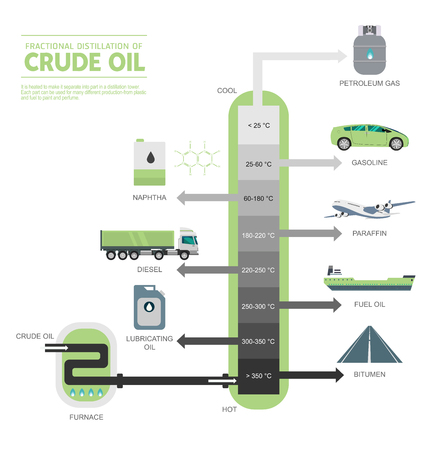 Fractional distillation of crude oil diagram illustration Stok Fotoğraf - 89121102